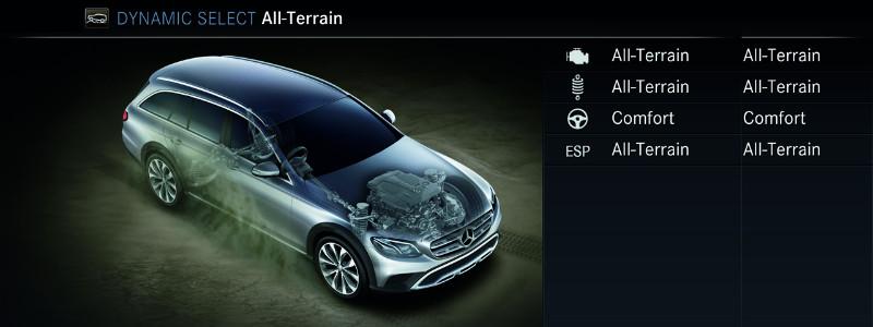 0927_Mercedes-E220d-All-Terrain_03